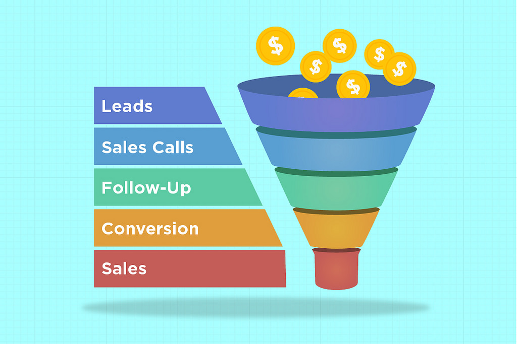 look through sales funnel