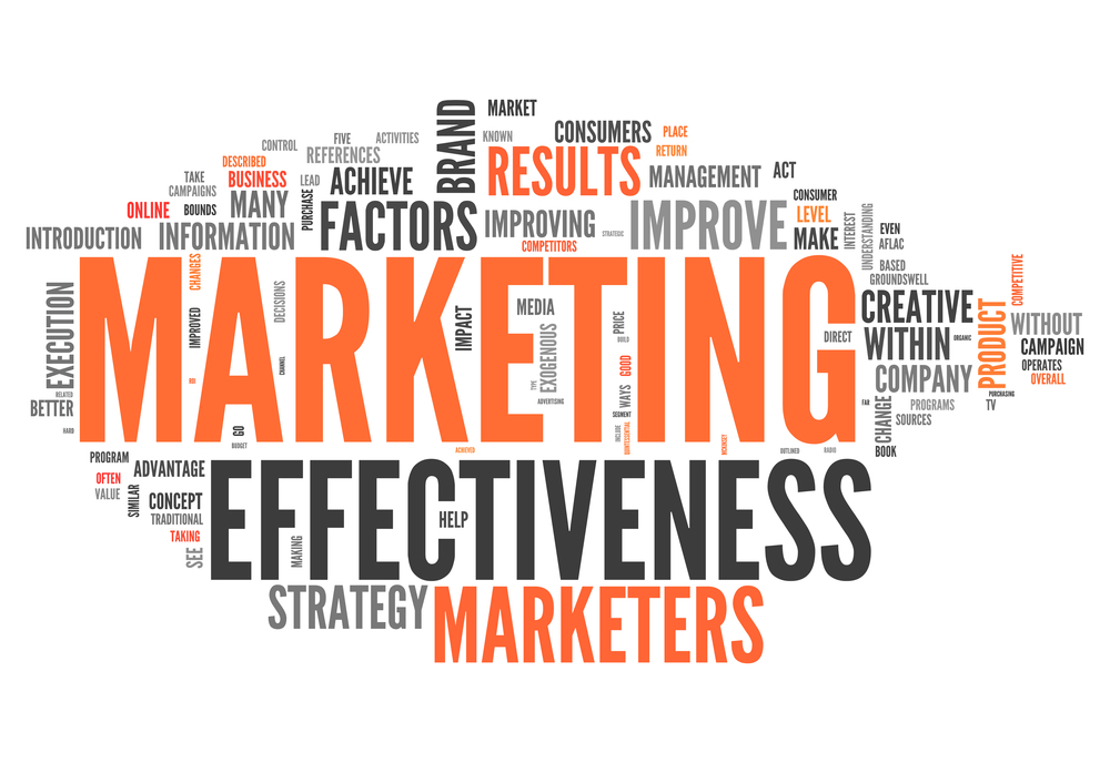 effective marketing plan